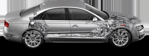Roadside Assistance - Audi roadside service